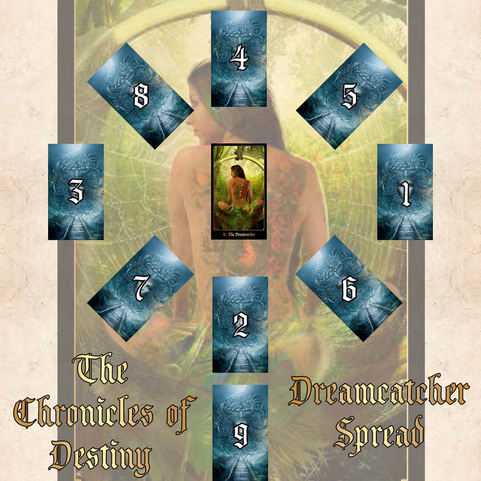 The Chronicles of Destiny Fortune Cards, Dreamcatcher Spread, Chronicles Challenge