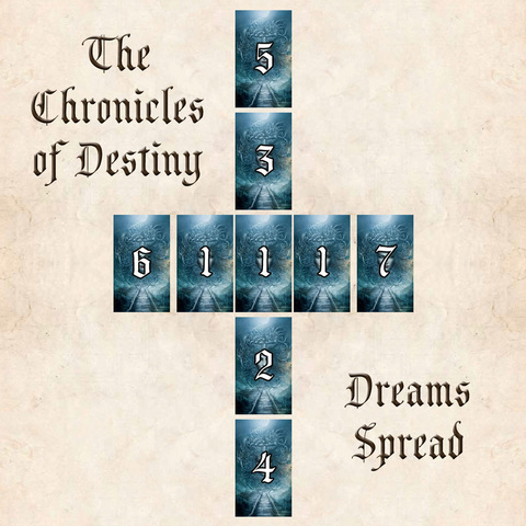 The Chronicles of Destiny Dreams Spread, Chronicles Challenge